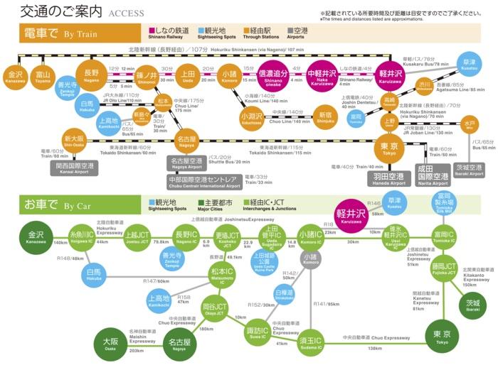 2016karuizawa_accessguide700