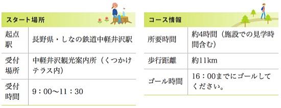 201510ekikara_shiozawa_time